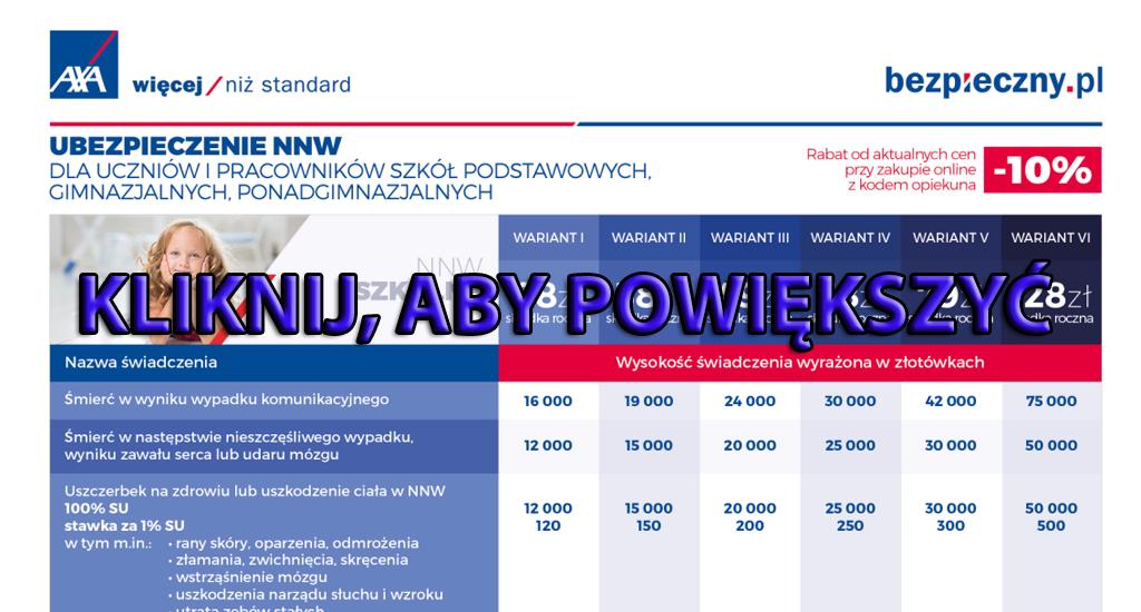 Oferta i zakres ubezpieczenia AXA Bezpieczny.pl