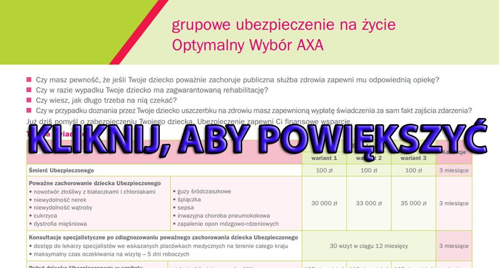 Oferta i zakres ubezpieczenia AXA Głogów