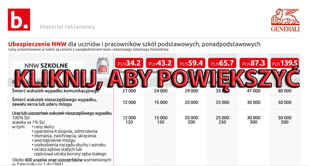 Oferta i zakres ubezpieczenia Generali Bezpieczny.pl